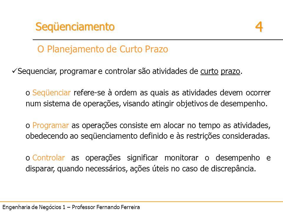 4 SeqüenciamentoSeqüenciamento Engenharia de Negócios 1 – Professor Fernando Ferreira O Planejamento de Curto Prazo Sequenciar, programar e controlar