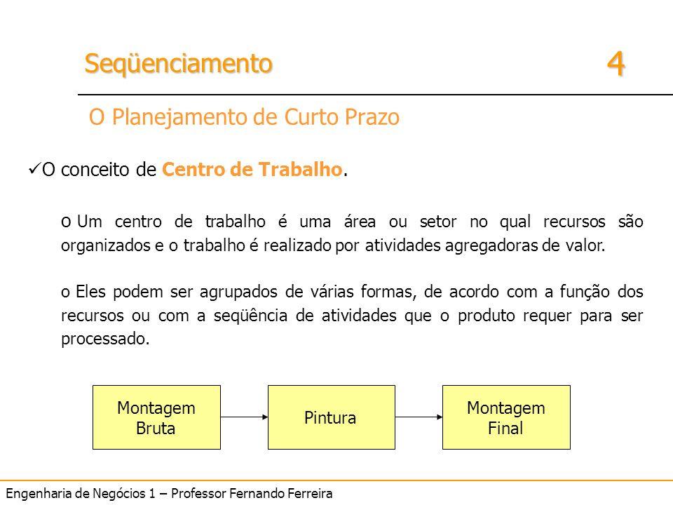 4 SeqüenciamentoSeqüenciamento Engenharia de Negócios 1 – Professor Fernando Ferreira O Planejamento de Curto Prazo O conceito de Centro de Trabalho.