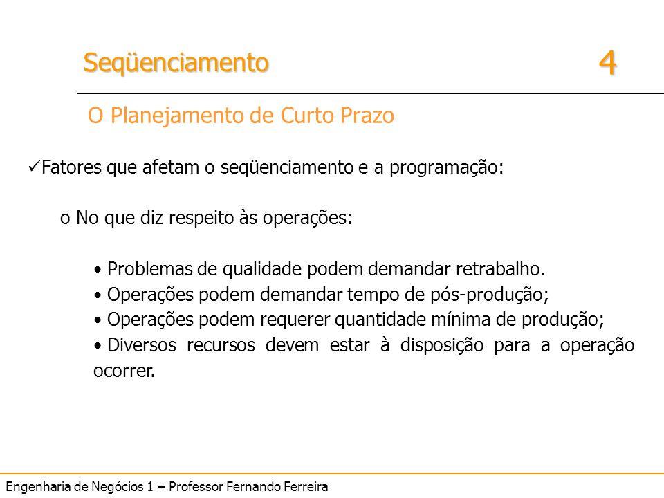 4 SeqüenciamentoSeqüenciamento Engenharia de Negócios 1 – Professor Fernando Ferreira O Planejamento de Curto Prazo Fatores que afetam o seqüenciament
