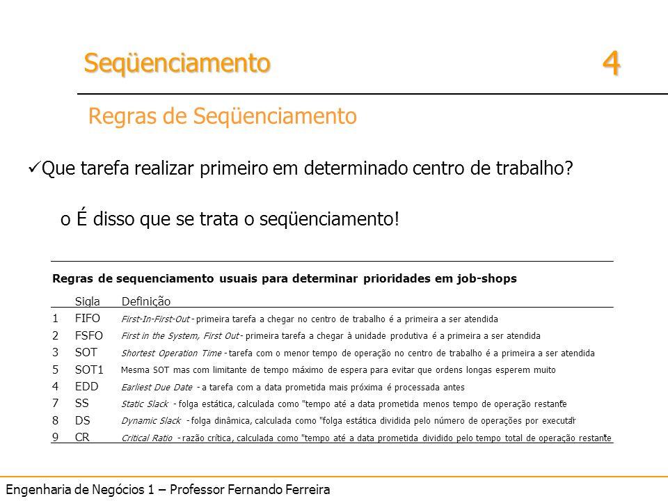 4 SeqüenciamentoSeqüenciamento Engenharia de Negócios 1 – Professor Fernando Ferreira Regras de Seqüenciamento Que tarefa realizar primeiro em determi