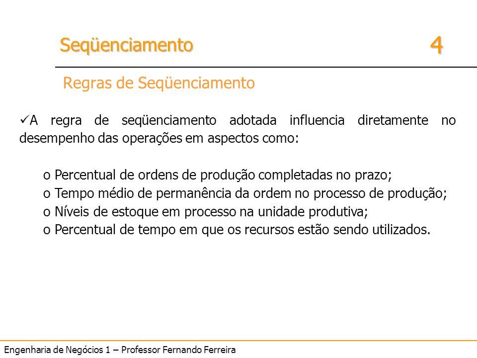 4 SeqüenciamentoSeqüenciamento Engenharia de Negócios 1 – Professor Fernando Ferreira Regras de Seqüenciamento A regra de seqüenciamento adotada influ