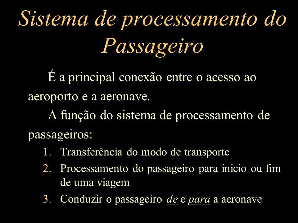 É a principal conexão entre o acesso ao aeroporto e a aeronave. A função do sistema de processamento de passageiros: 1.Transferência do modo de transp