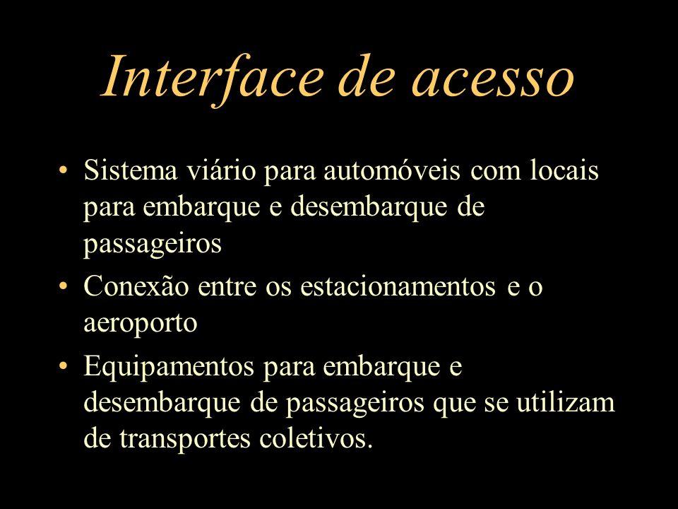 Interface de acesso Sistema viário para automóveis com locais para embarque e desembarque de passageiros Conexão entre os estacionamentos e o aeroport