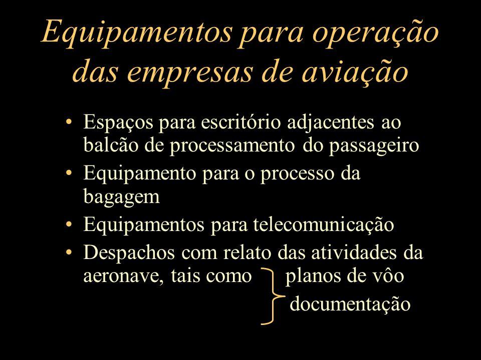 Equipamentos para operação das empresas de aviação Espaços para escritório adjacentes ao balcão de processamento do passageiro Equipamento para o proc
