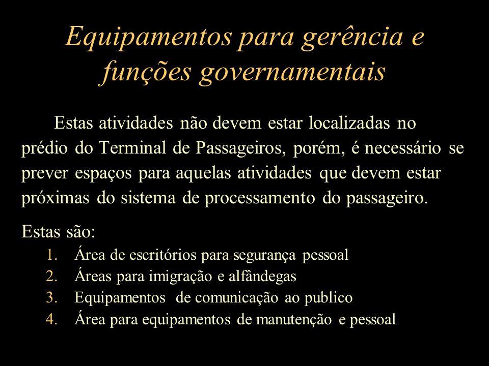 Equipamentos para gerência e funções governamentais Estas atividades não devem estar localizadas no prédio do Terminal de Passageiros, porém, é necess