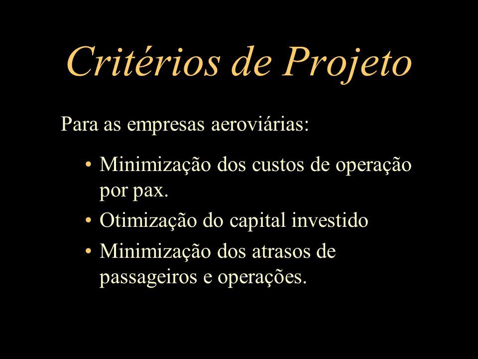 Critérios de Projeto Para as empresas aeroviárias: Minimização dos custos de operação por pax. Otimização do capital investido Minimização dos atrasos
