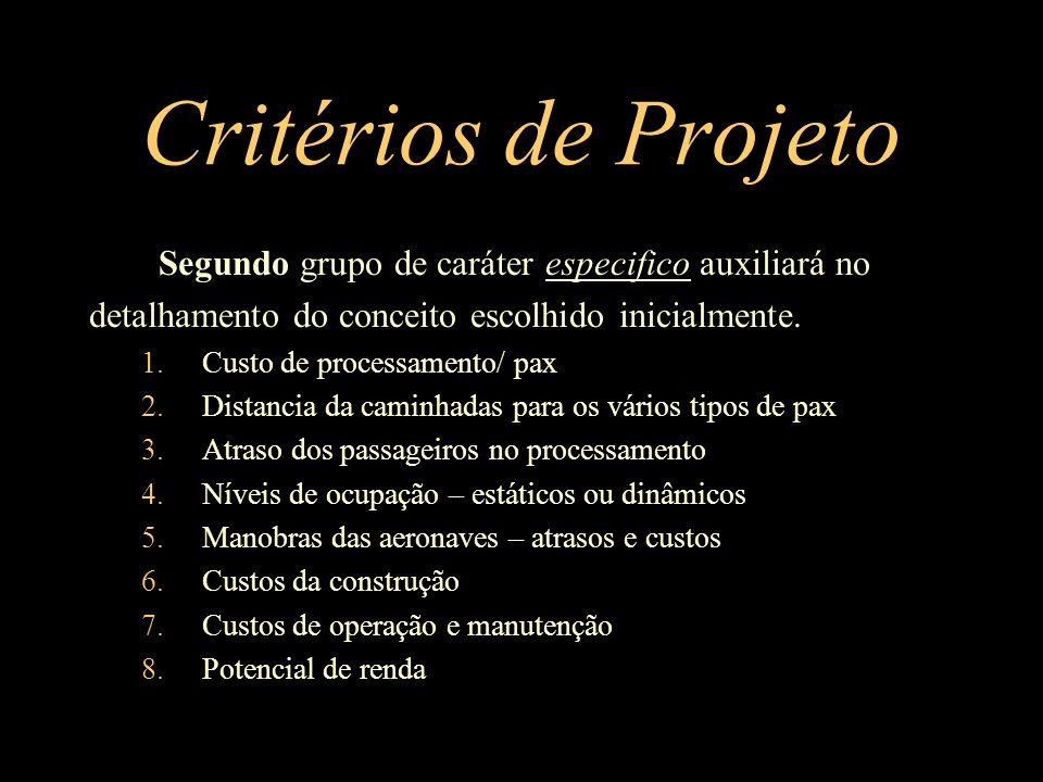 Critérios de Projeto Segundo grupo de caráter especifico auxiliará no detalhamento do conceito escolhido inicialmente. 1.Custo de processamento/ pax 2