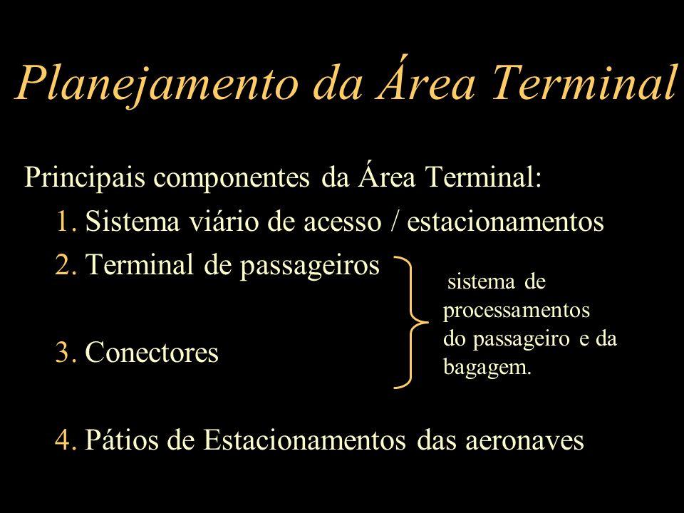 Principais componentes da Área Terminal: 1. Sistema viário de acesso / estacionamentos 2. Terminal de passageiros 3. Conectores 4. Pátios de Estaciona