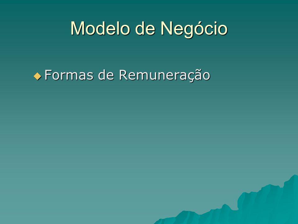 Modelo de Negócio Formas de Remuneração Formas de Remuneração