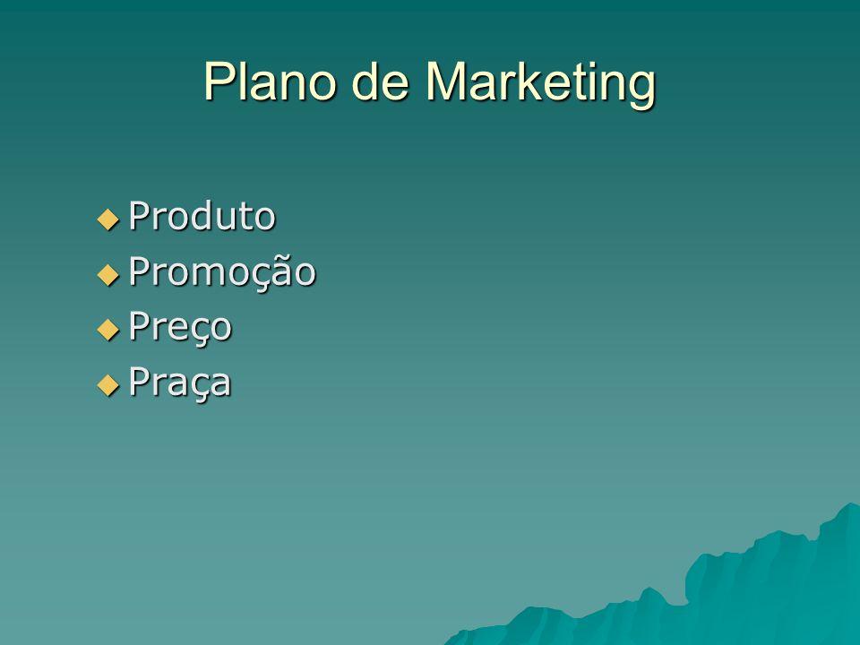 Plano de Marketing Produto Produto Promoção Promoção Preço Preço Praça Praça