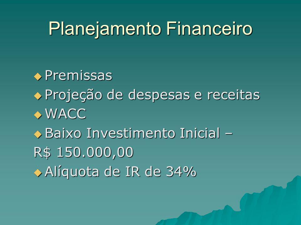 Planejamento Financeiro Premissas Premissas Projeção de despesas e receitas Projeção de despesas e receitas WACC WACC Baixo Investimento Inicial – Bai