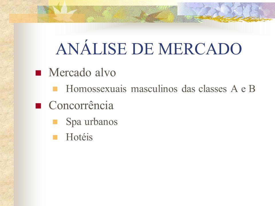 ANÁLISE DE MERCADO Mercado alvo Homossexuais masculinos das classes A e B Concorrência Spa urbanos Hotéis