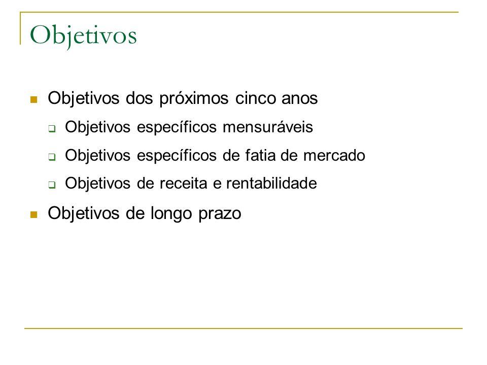 Objetivos Objetivos dos próximos cinco anos Objetivos específicos mensuráveis Objetivos específicos de fatia de mercado Objetivos de receita e rentabi
