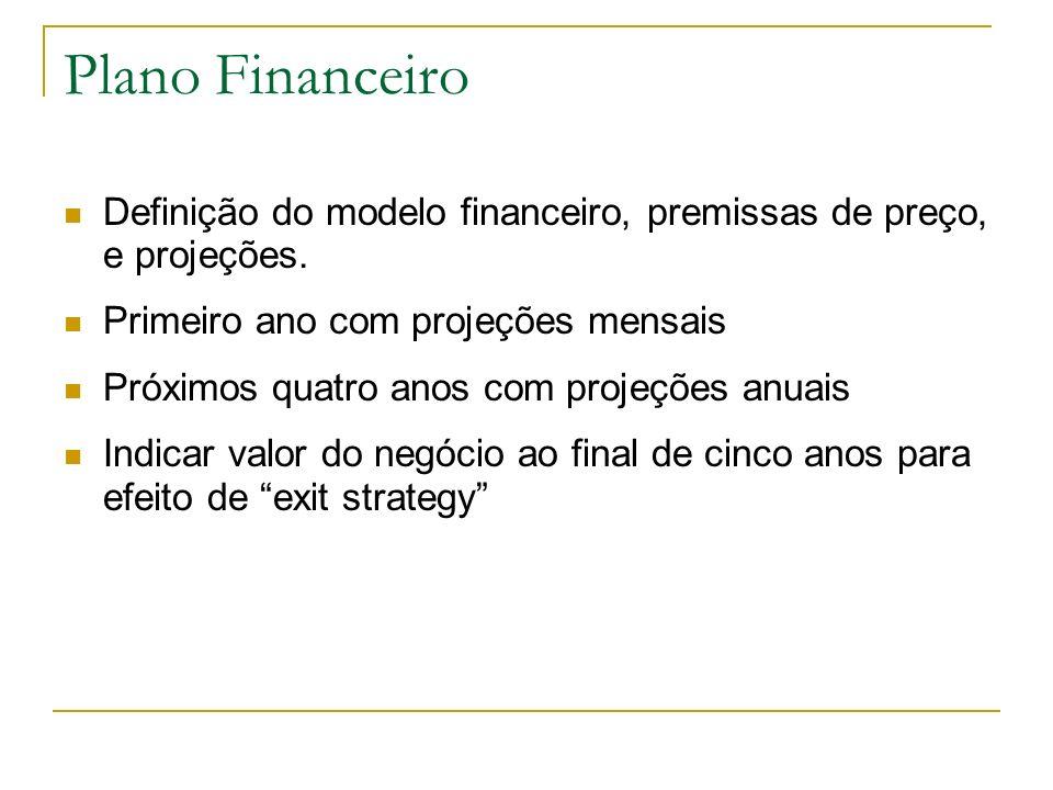 Plano Financeiro Definição do modelo financeiro, premissas de preço, e projeções. Primeiro ano com projeções mensais Próximos quatro anos com projeçõe