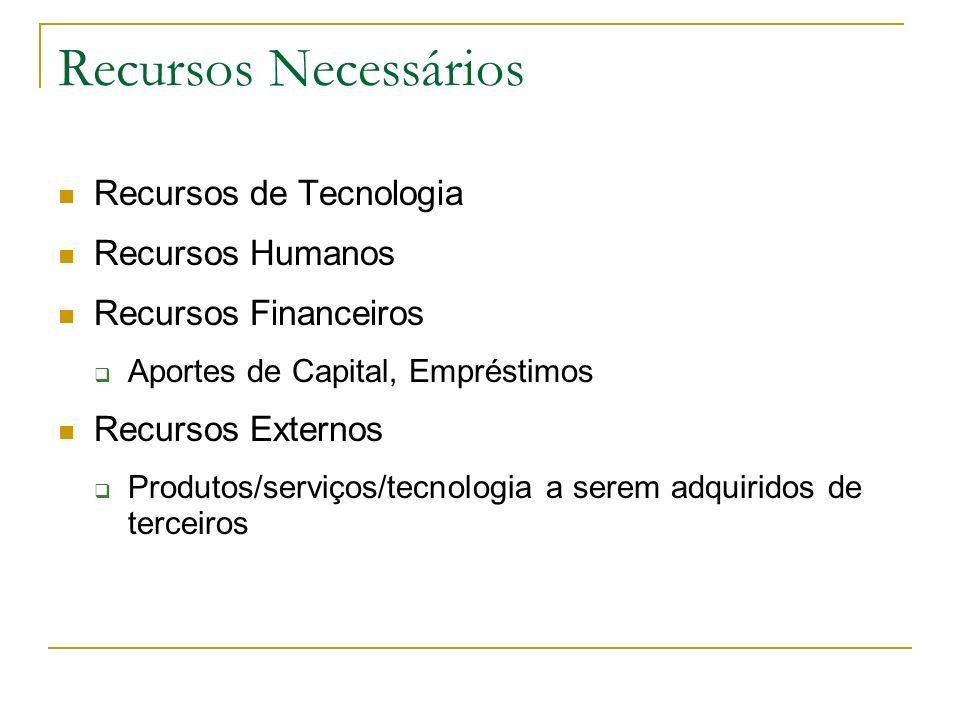 Recursos Necessários Recursos de Tecnologia Recursos Humanos Recursos Financeiros Aportes de Capital, Empréstimos Recursos Externos Produtos/serviços/