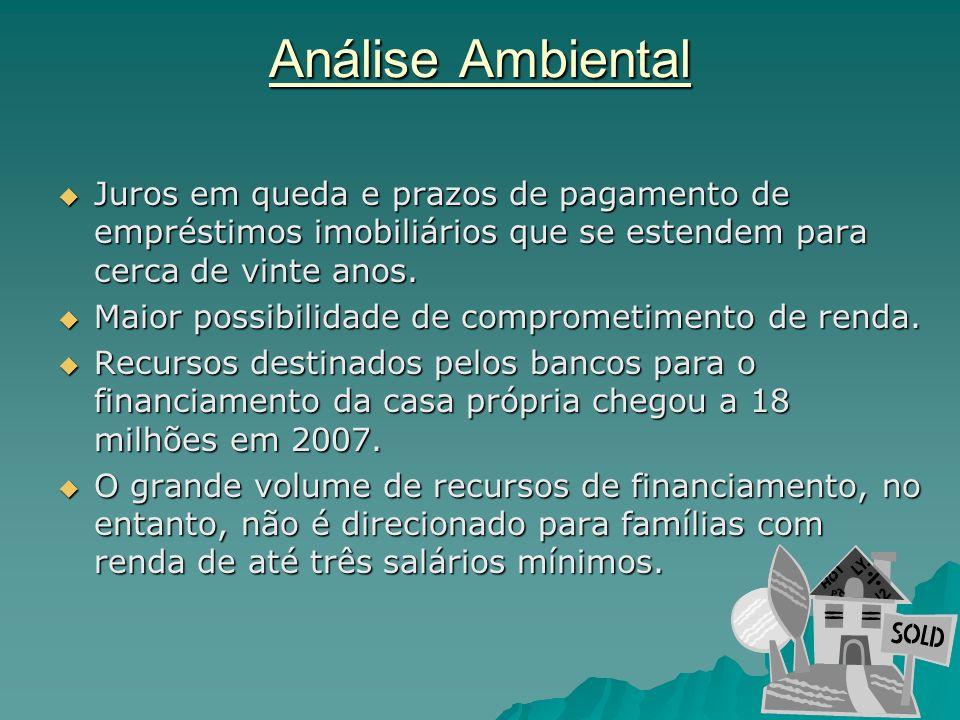 Análise Ambiental Juros em queda e prazos de pagamento de empréstimos imobiliários que se estendem para cerca de vinte anos. Juros em queda e prazos d