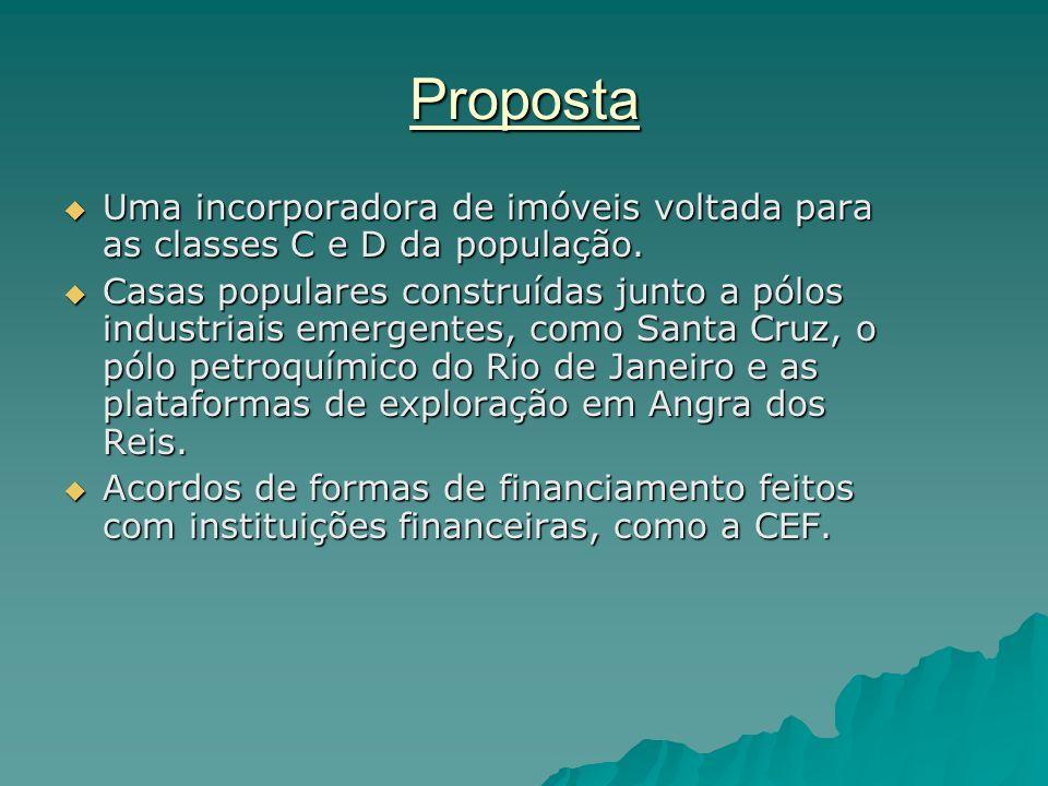 Proposta Uma incorporadora de imóveis voltada para as classes C e D da população. Uma incorporadora de imóveis voltada para as classes C e D da popula