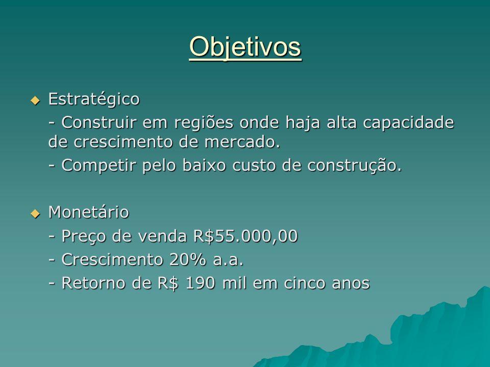 Objetivos Estratégico Estratégico - Construir em regiões onde haja alta capacidade de crescimento de mercado. - Competir pelo baixo custo de construçã