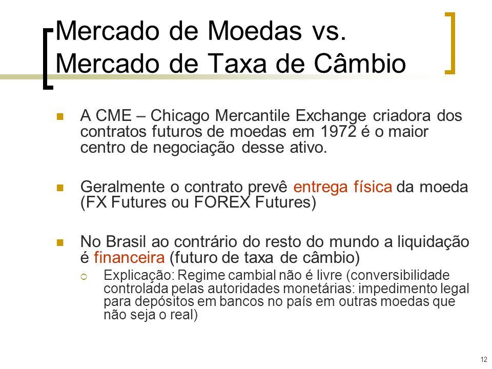 12 Mercado de Moedas vs. Mercado de Taxa de Câmbio A CME – Chicago Mercantile Exchange criadora dos contratos futuros de moedas em 1972 é o maior cent