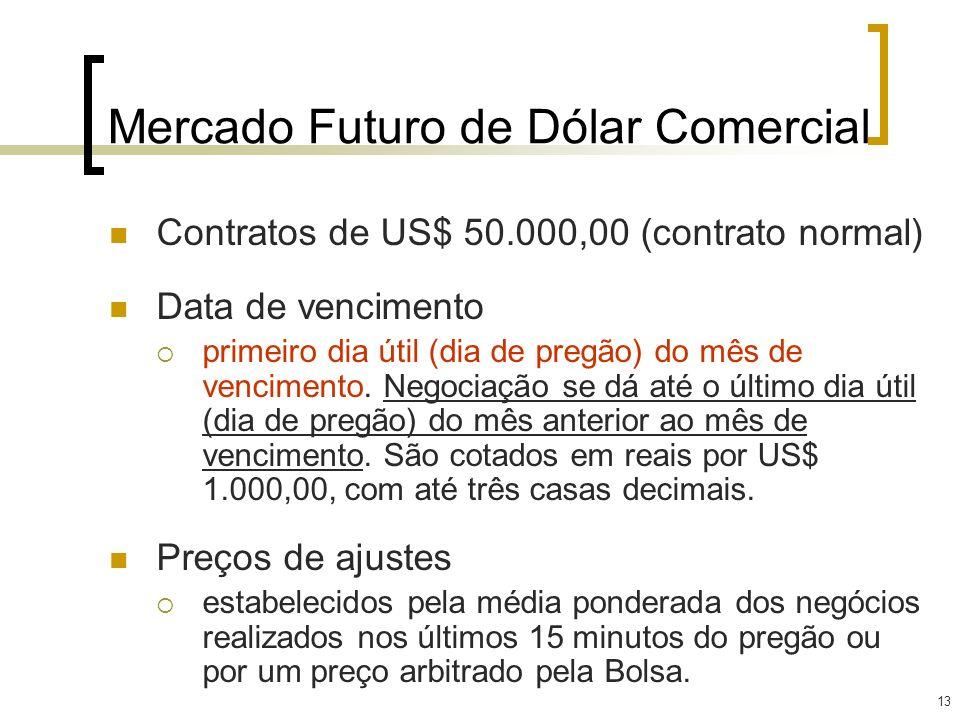 13 Mercado Futuro de Dólar Comercial Contratos de US$ 50.000,00 (contrato normal) Data de vencimento primeiro dia útil (dia de pregão) do mês de venci