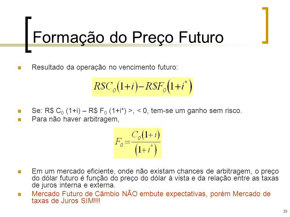 39 Resultado da operação no vencimento futuro: Se: R$ C 0 (1+i) – R$ F 0 (1+i*) >, < 0, tem-se um ganho sem risco. Para não haver arbitragem, Em um me