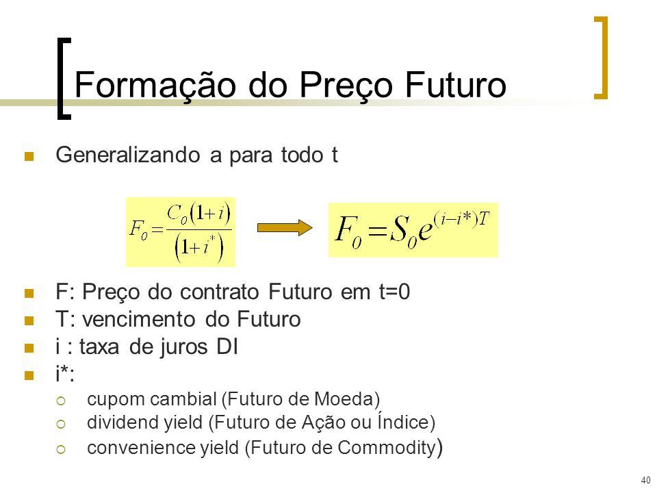 40 Formação do Preço Futuro Generalizando a para todo t F: Preço do contrato Futuro em t=0 T: vencimento do Futuro i : taxa de juros DI i*: cupom camb