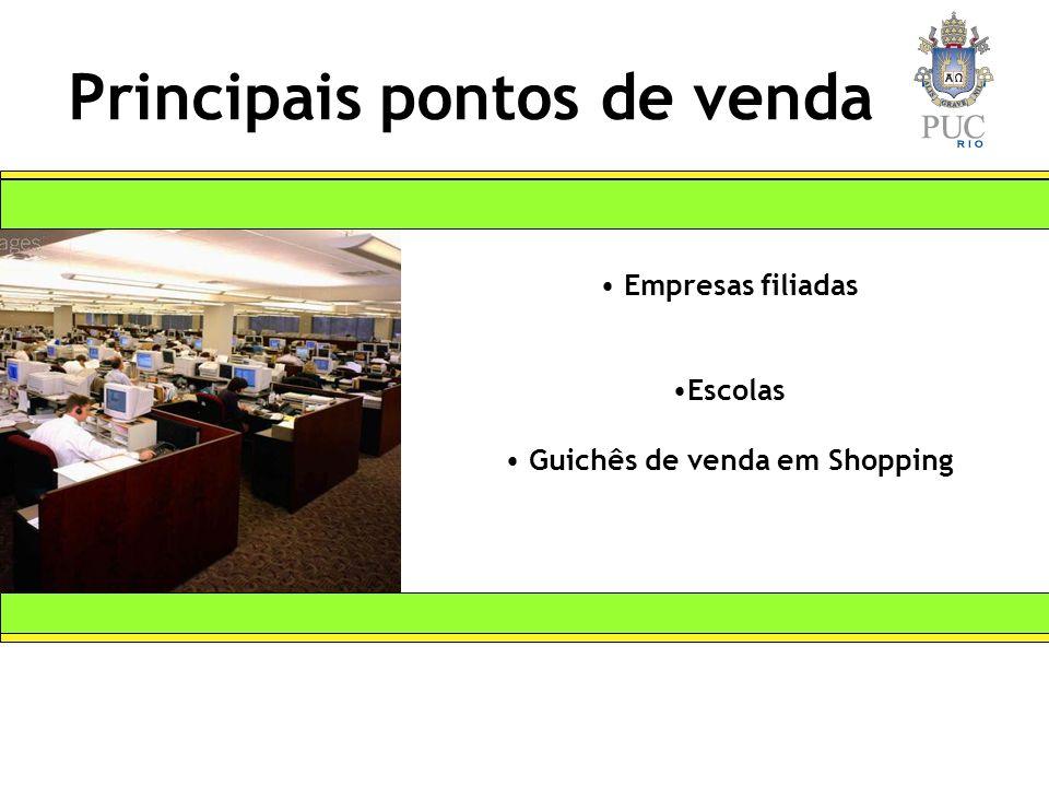 Principais pontos de venda Empresas filiadas Escolas Guichês de venda em Shopping
