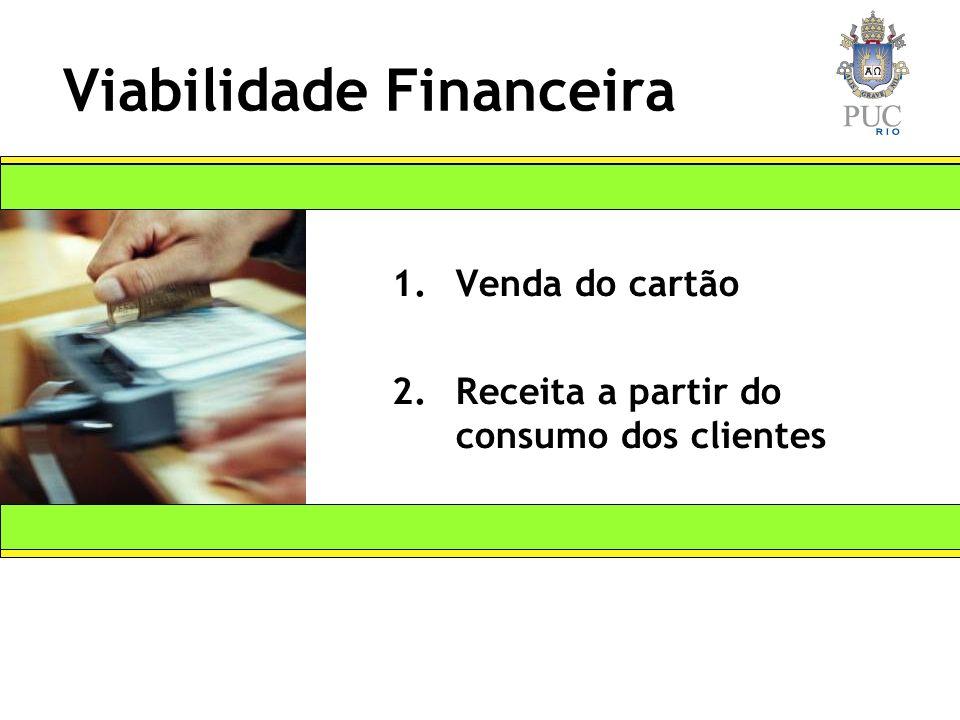 Viabilidade Financeira 1.Venda do cartão 2.Receita a partir do consumo dos clientes