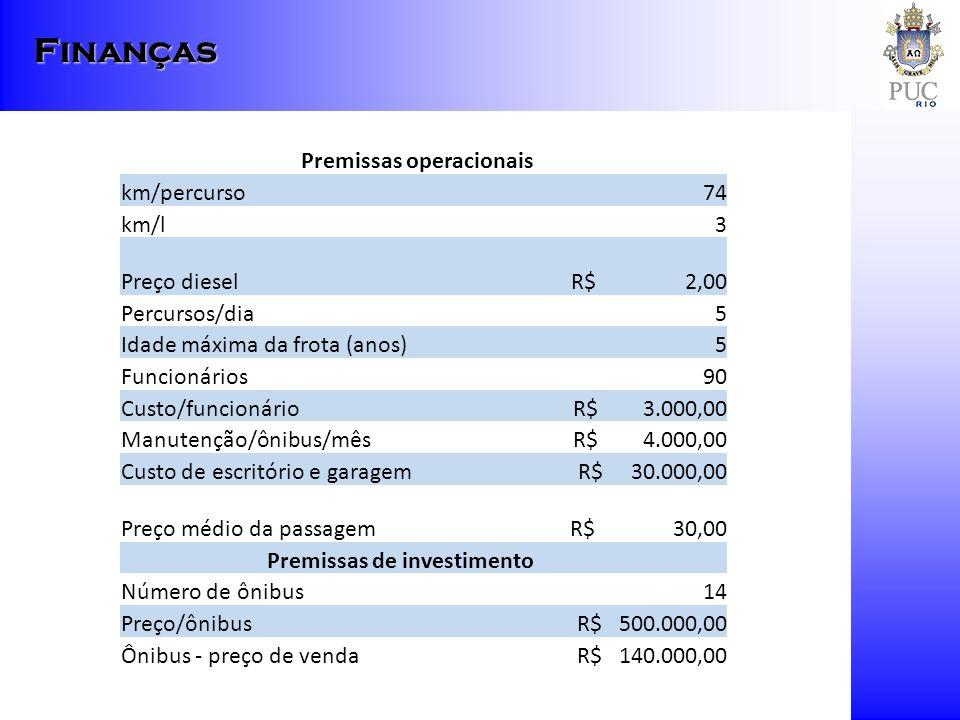 Premissas operacionais km/percurso74 km/l3 Preço diesel R$ 2,00 Percursos/dia5 Idade máxima da frota (anos)5 Funcionários90 Custo/funcionário R$ 3.000,00 Manutenção/ônibus/mês R$ 4.000,00 Custo de escritório e garagem R$ 30.000,00 Preço médio da passagem R$ 30,00 Premissas de investimento Número de ônibus14 Preço/ônibus R$ 500.000,00 Ônibus - preço de venda R$ 140.000,00 Finanças