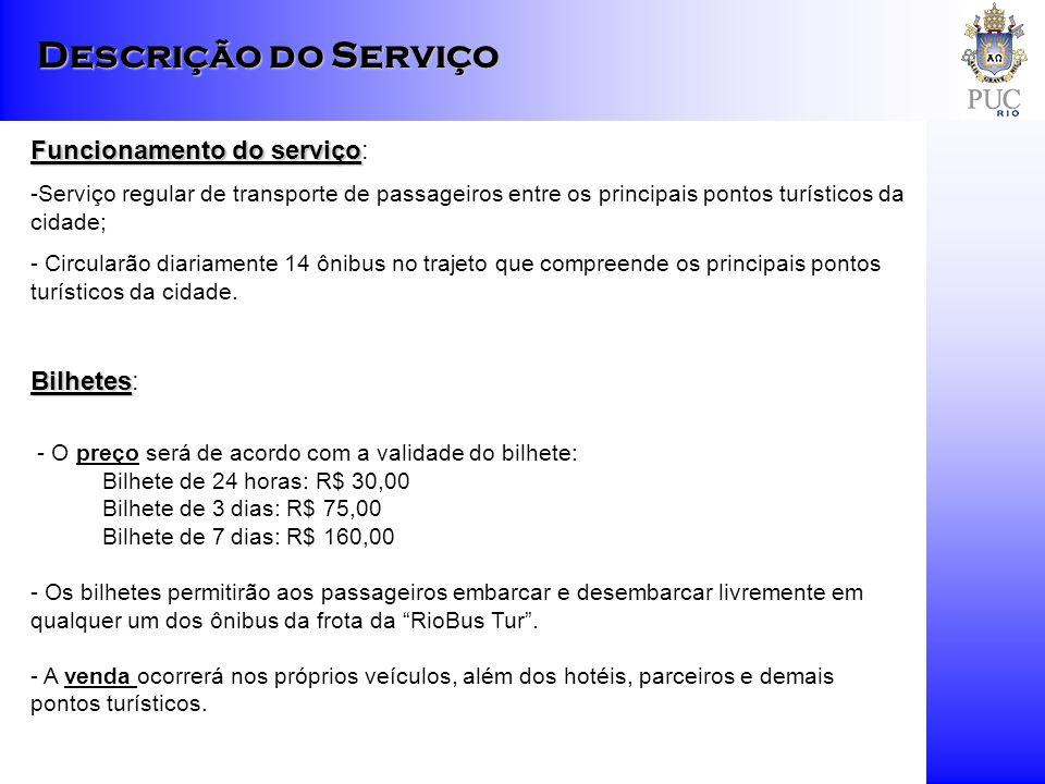 Descrição do Serviço Funcionamento do serviço Funcionamento do serviço: -Serviço regular de transporte de passageiros entre os principais pontos turís