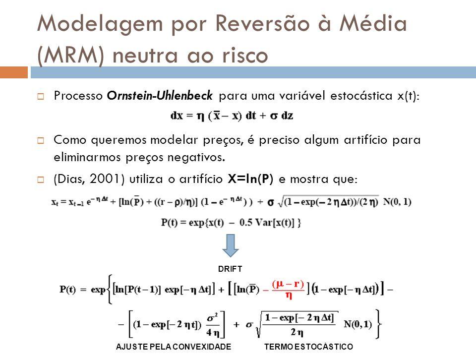 Modelagem por Reversão à Média (MRM) neutra ao risco Processo Ornstein-Uhlenbeck para uma variável estocástica x(t): Como queremos modelar preços, é p
