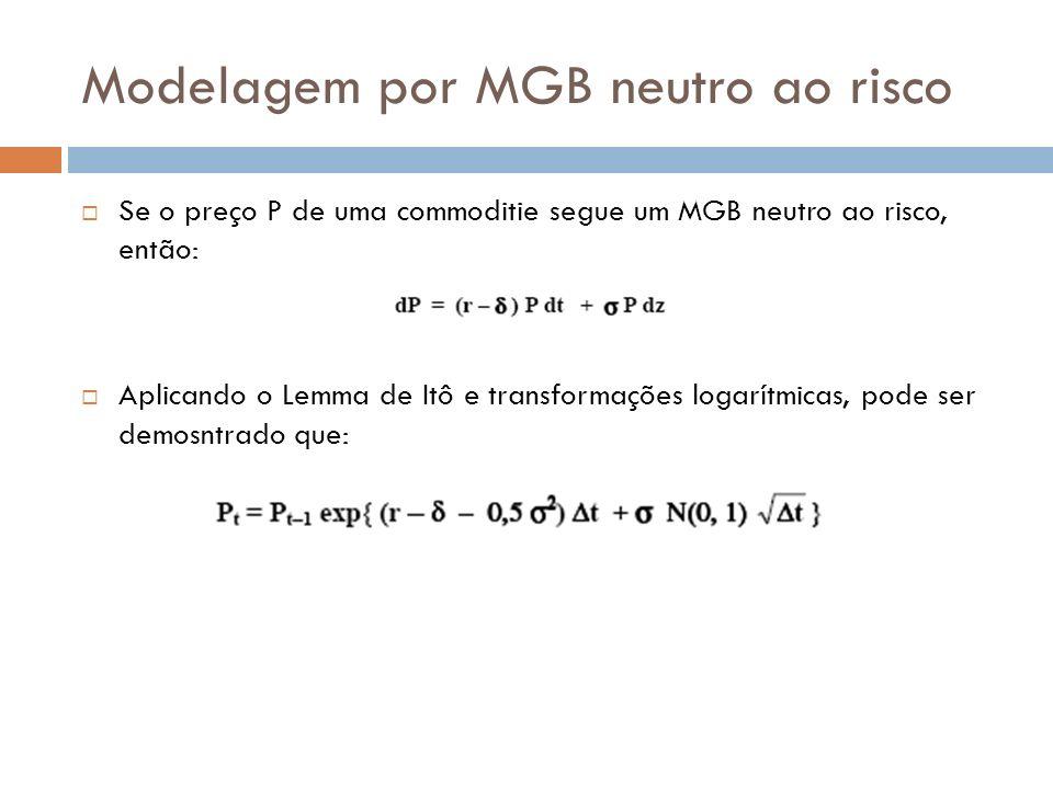 Modelagem por MGB neutro ao risco Se o preço P de uma commoditie segue um MGB neutro ao risco, então: Aplicando o Lemma de Itô e transformações logarí