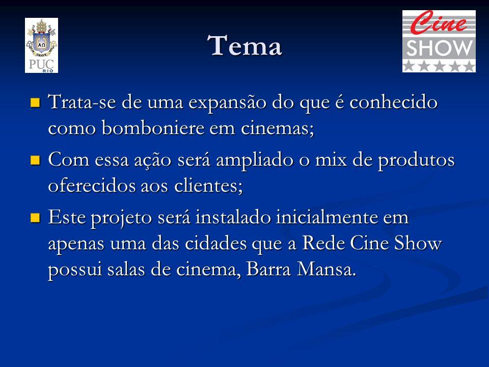 Tema Trata-se de uma expansão do que é conhecido como bomboniere em cinemas; Trata-se de uma expansão do que é conhecido como bomboniere em cinemas; C