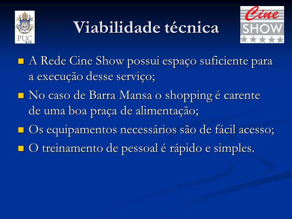 Viabilidade técnica A Rede Cine Show possui espaço suficiente para a execução desse serviço; A Rede Cine Show possui espaço suficiente para a execução