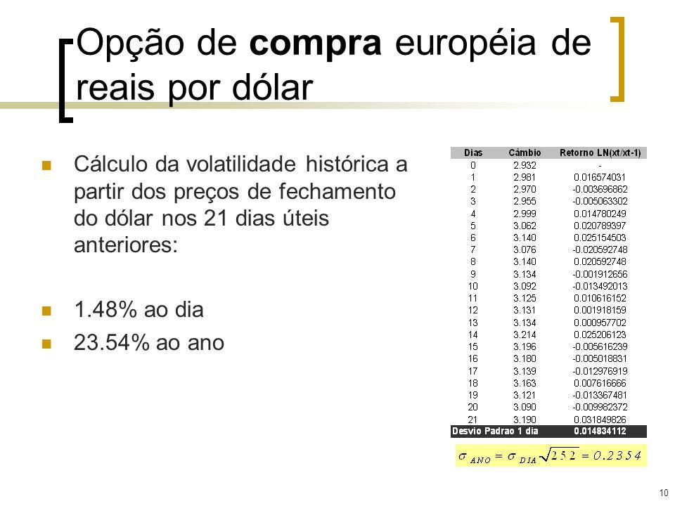 10 Opção de compra européia de reais por dólar Cálculo da volatilidade histórica a partir dos preços de fechamento do dólar nos 21 dias úteis anterior