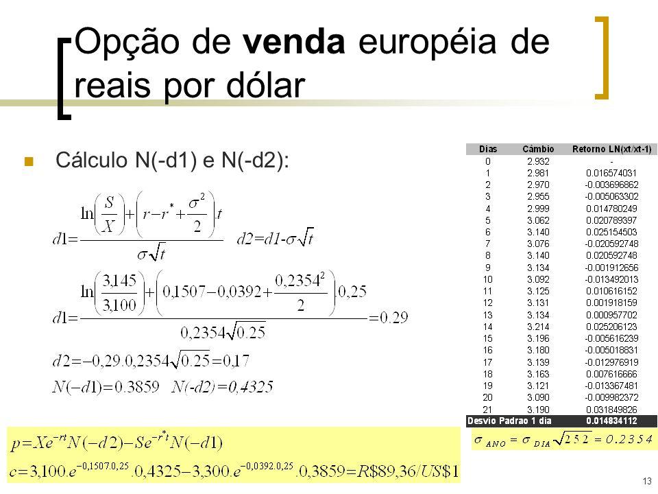 13 Opção de venda européia de reais por dólar Cálculo N(-d1) e N(-d2):