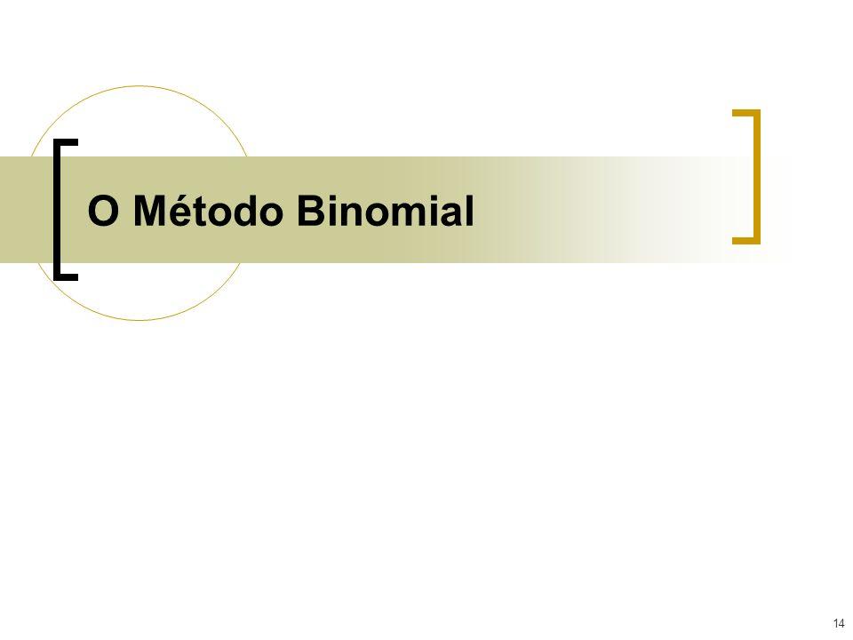 14 O Método Binomial