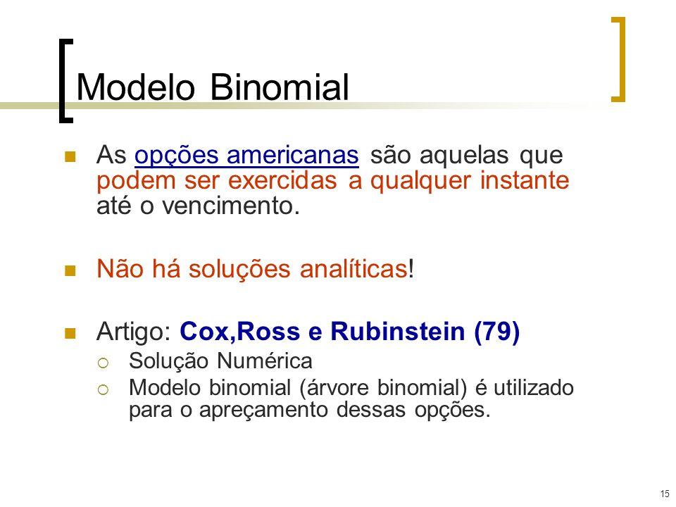15 Modelo Binomial As opções americanas são aquelas que podem ser exercidas a qualquer instante até o vencimento. Não há soluções analíticas! Artigo: