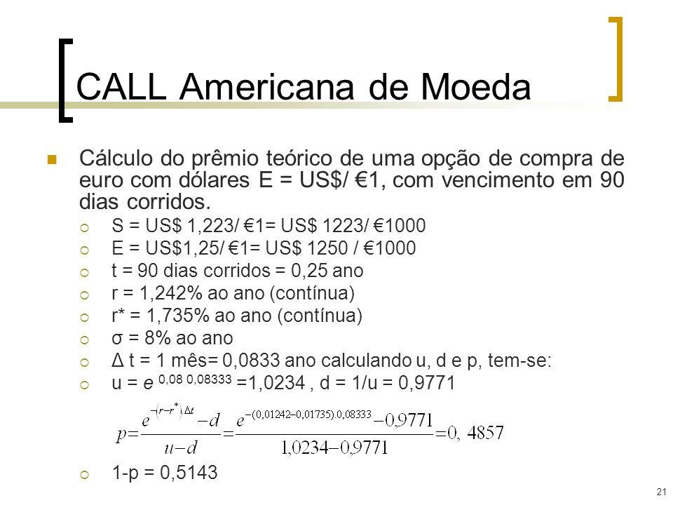 21 CALL Americana de Moeda Cálculo do prêmio teórico de uma opção de compra de euro com dólares E = US$/ 1, com vencimento em 90 dias corridos. S = US