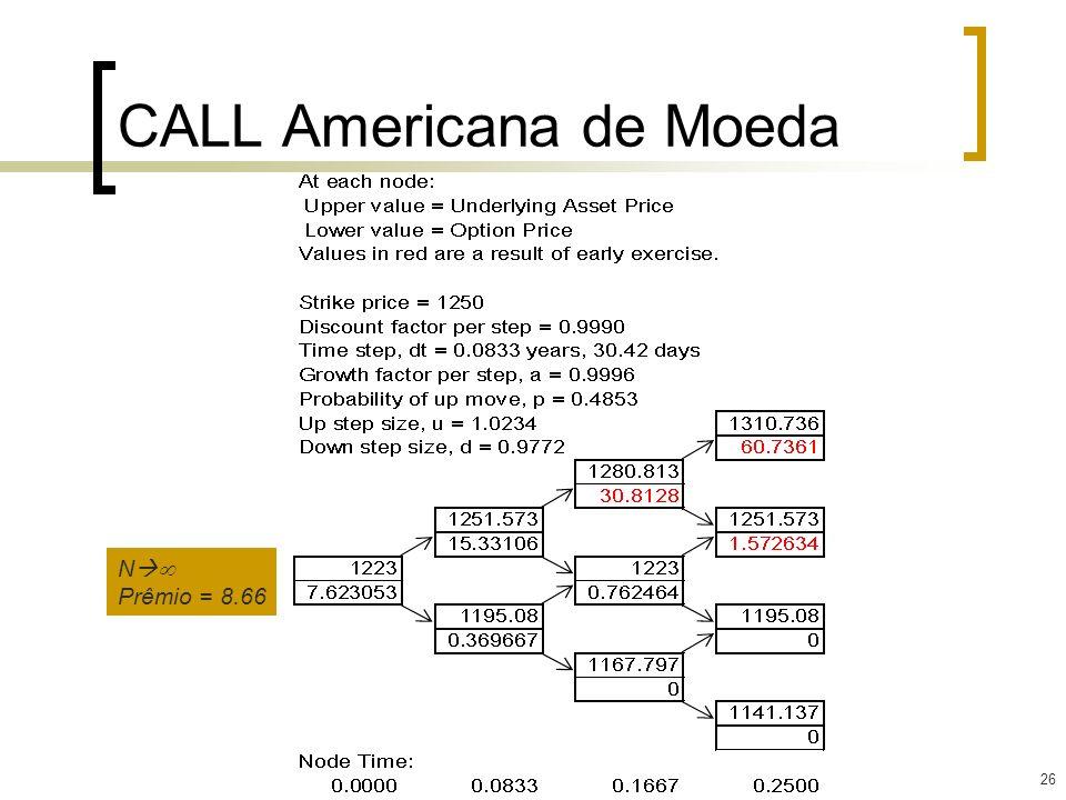 26 CALL Americana de Moeda N Prêmio = 8.66