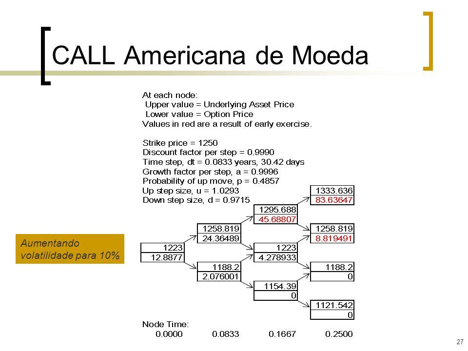 27 CALL Americana de Moeda Aumentando volatilidade para 10%