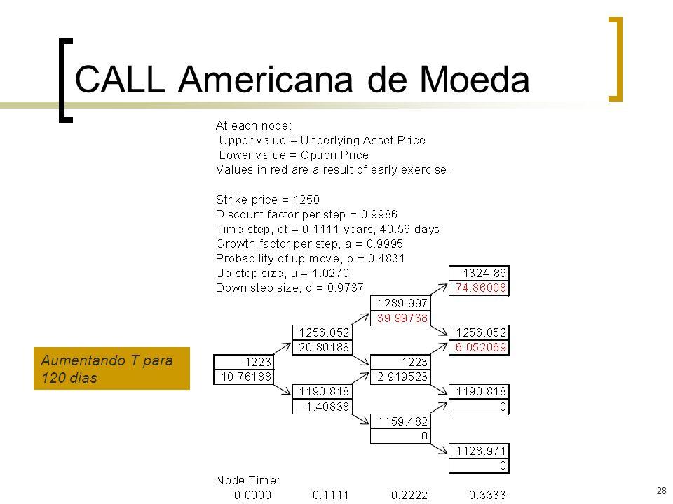 28 CALL Americana de Moeda Aumentando T para 120 dias