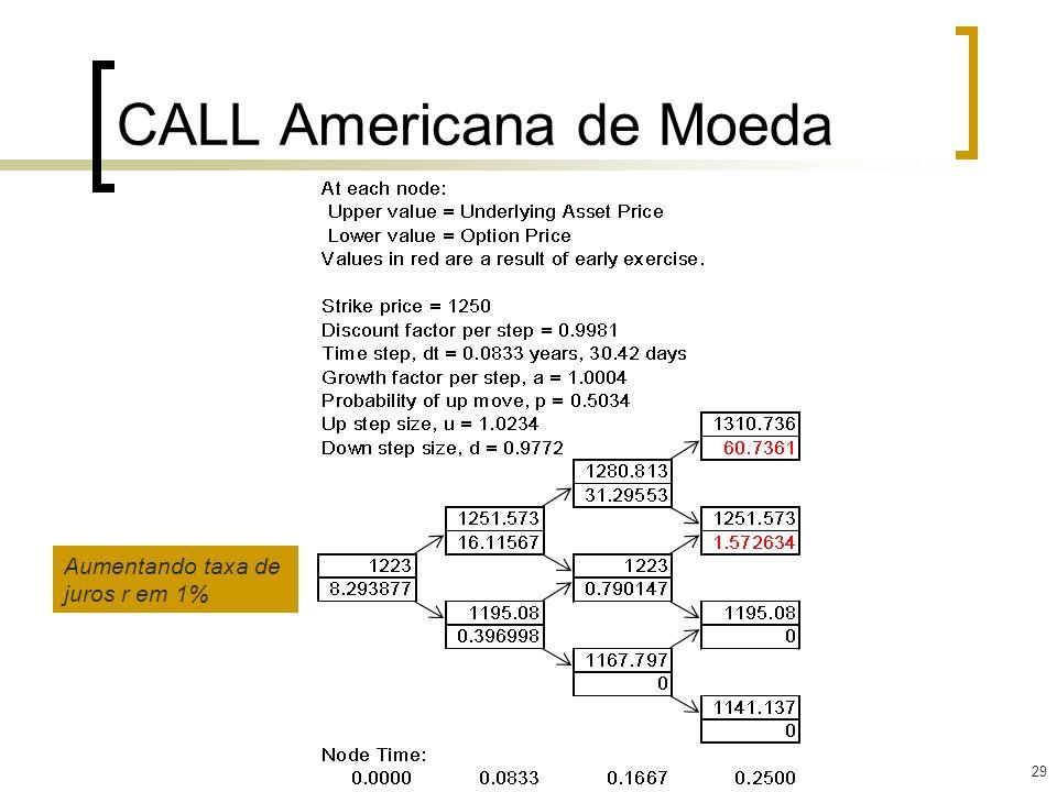 29 CALL Americana de Moeda Aumentando taxa de juros r em 1%