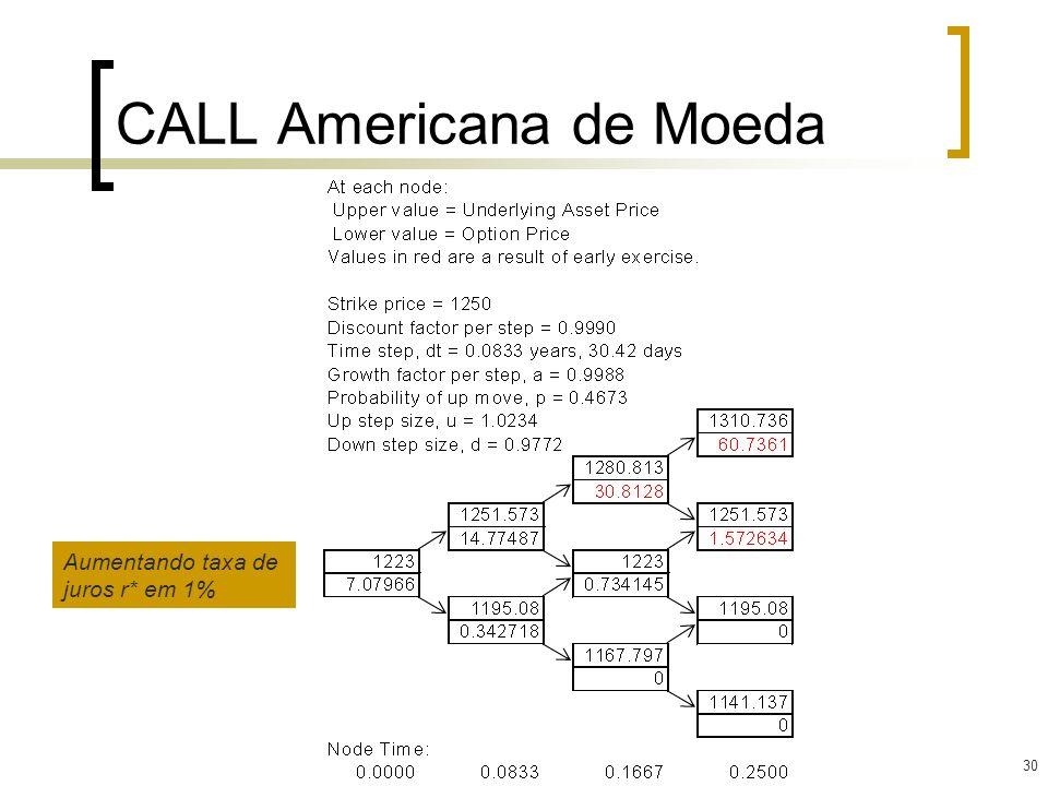 30 CALL Americana de Moeda Aumentando taxa de juros r* em 1%