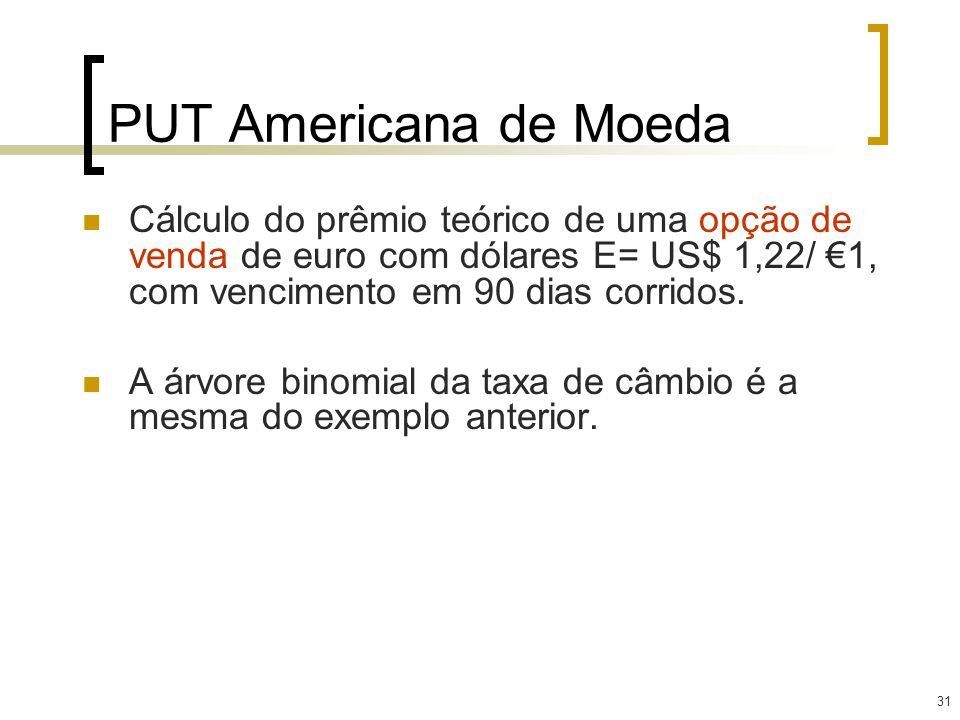 31 PUT Americana de Moeda Cálculo do prêmio teórico de uma opção de venda de euro com dólares E= US$ 1,22/ 1, com vencimento em 90 dias corridos. A ár