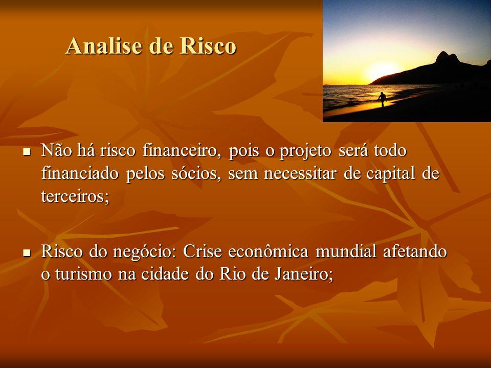 Analise de Risco Não há risco financeiro, pois o projeto será todo financiado pelos sócios, sem necessitar de capital de terceiros; Não há risco financeiro, pois o projeto será todo financiado pelos sócios, sem necessitar de capital de terceiros; Risco do negócio: Crise econômica mundial afetando o turismo na cidade do Rio de Janeiro; Risco do negócio: Crise econômica mundial afetando o turismo na cidade do Rio de Janeiro;