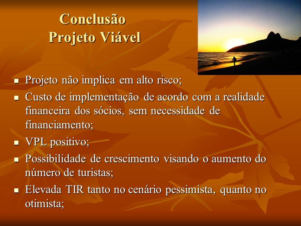 Conclusão Projeto Viável Projeto não implica em alto risco; Projeto não implica em alto risco; Custo de implementação de acordo com a realidade financ