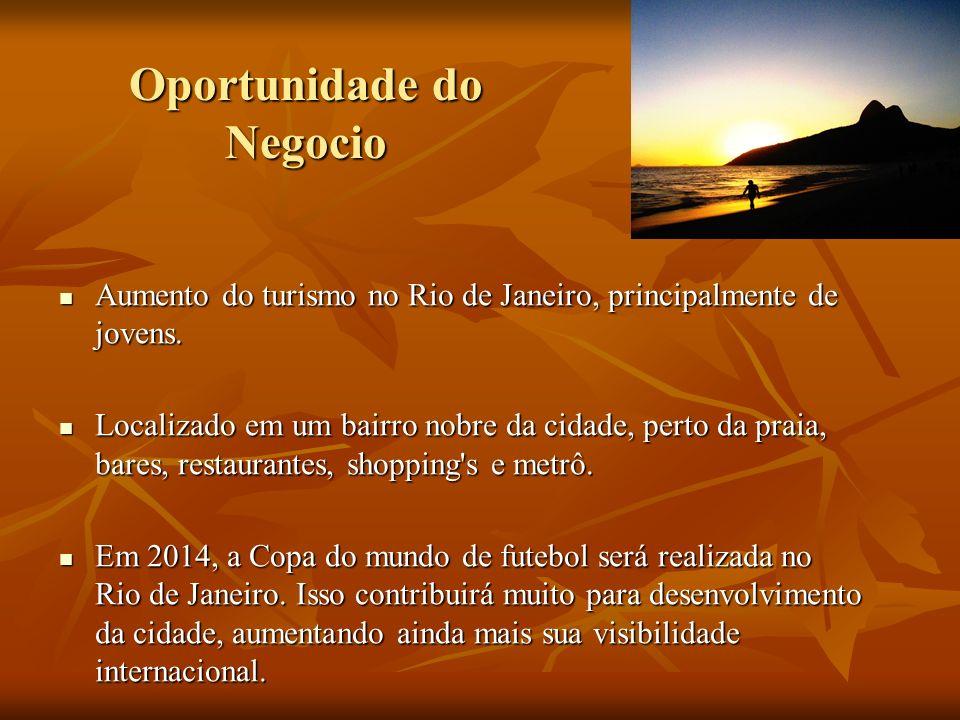 Oportunidade do Negocio Aumento do turismo no Rio de Janeiro, principalmente de jovens.