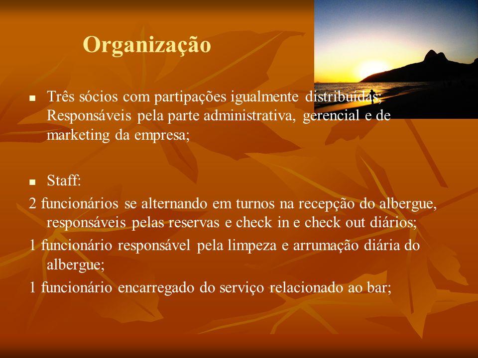 Organização Três sócios com partipações igualmente distribuídas; Responsáveis pela parte administrativa, gerencial e de marketing da empresa; Staff: 2