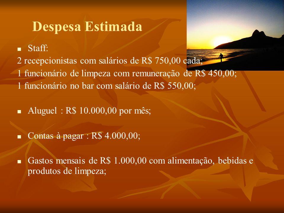 Despesa Estimada Staff: 2 recepcionistas com salários de R$ 750,00 cada; 1 funcionário de limpeza com remuneração de R$ 450,00; 1 funcionário no bar c